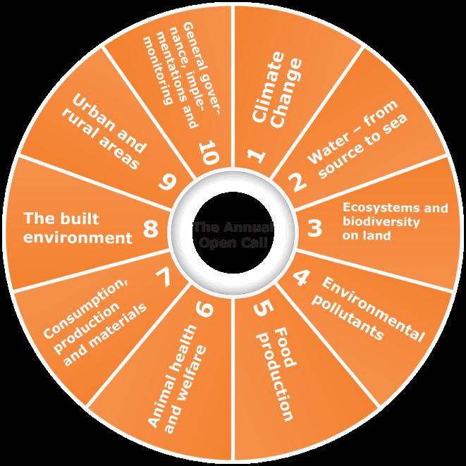 matchmaking värld av tankar diagram